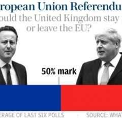 Brexit. Le suspense jusqu'au bout !