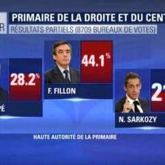 Alain Juppé, victime de la peur du « Chirac bis »