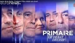 Les candidats de la primaire à droitre