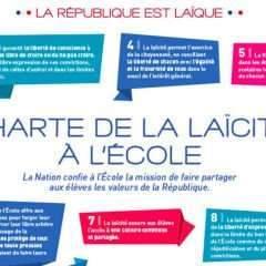 La Journée de la laïcité au prisme de l'histoire de la République