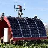Quel avenir pour la robotique agricole ?
