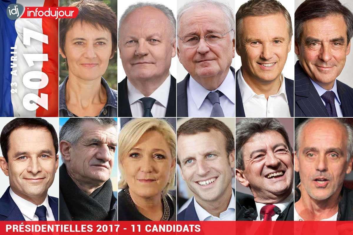 Élections 2017: défection, prise de parole, loyalisme