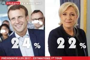 23-avril-2017-presidentielle-1er-tour-resultats