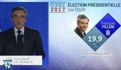 François Fillon, le 23 avril 2017 (Capture BFMTV)