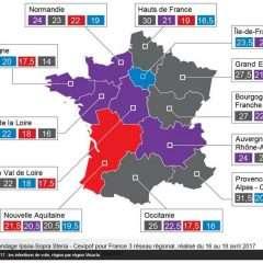 Intentions de vote dans les régions