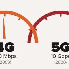 La 5G : une bombe économique à venir… et à préparer