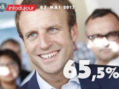 Macron, président, a réussi à bousculer la classe politique française