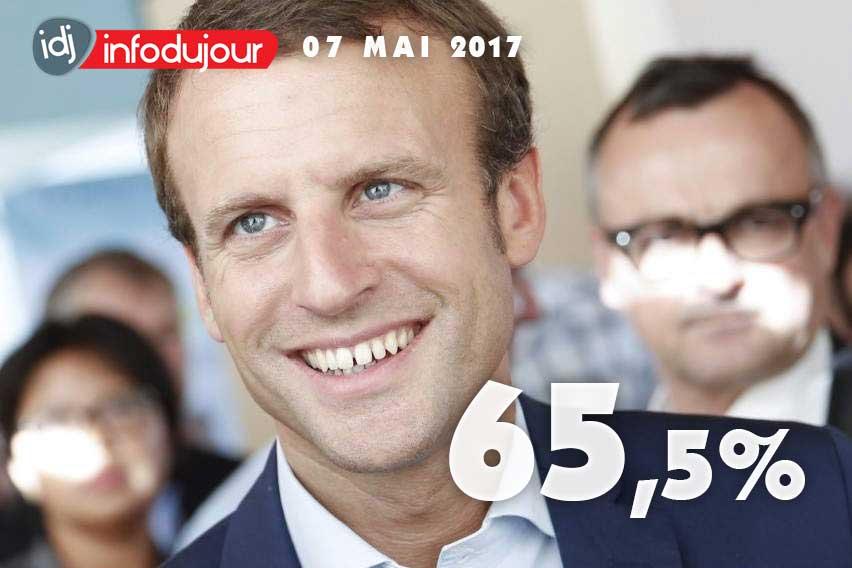 Macron : qui a payé sa campagne présidentielle ?