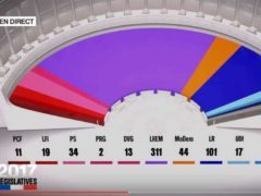 L'assemblée à l'issue des législatives 2017 (capture France2)