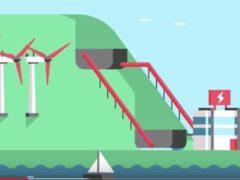 l'île d'El Hierro,, aux Canaries, autonome en énergie (capture FutureMag Arte)