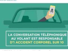Le téléphone au volant sera sévèrement sanctionné