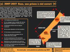 Journée de la Terre en Palestine