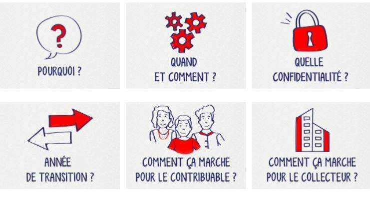 Prélèvement à la source dès le 1er janvier 2019: comment ça marche? (Dessin Bercy-Info)