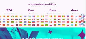 La francophonie en chiffres (site paypite.org)