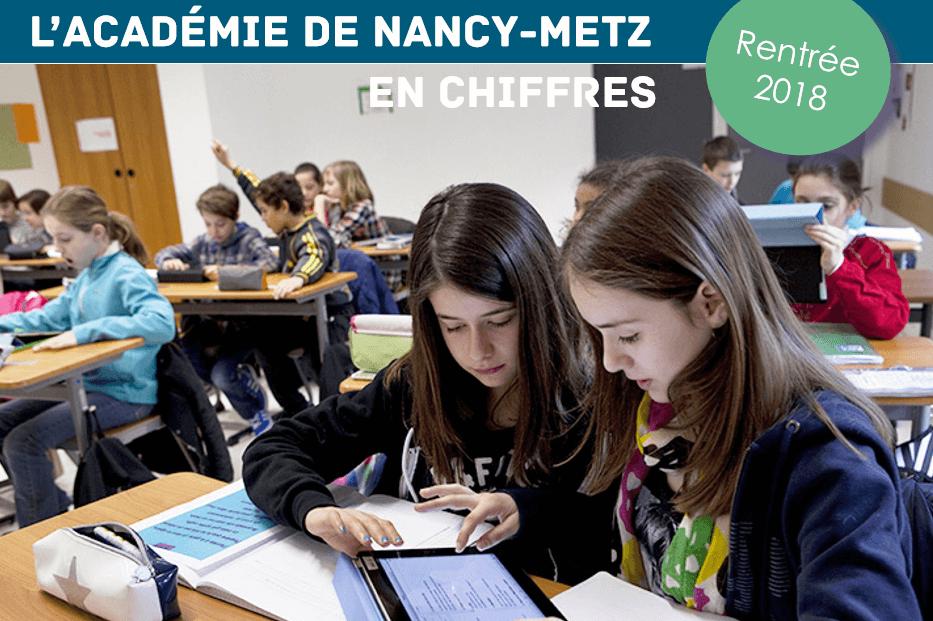 Plus de 400.000 élèves vont rentrer à l'école dès lundi 4 septembre 2018 (capture photo Académie Nancy-Metz)