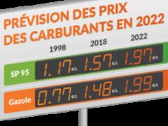 Le prix des carburants en 2022 proche des 2 € le litre (40 millions d'automobilistes)
