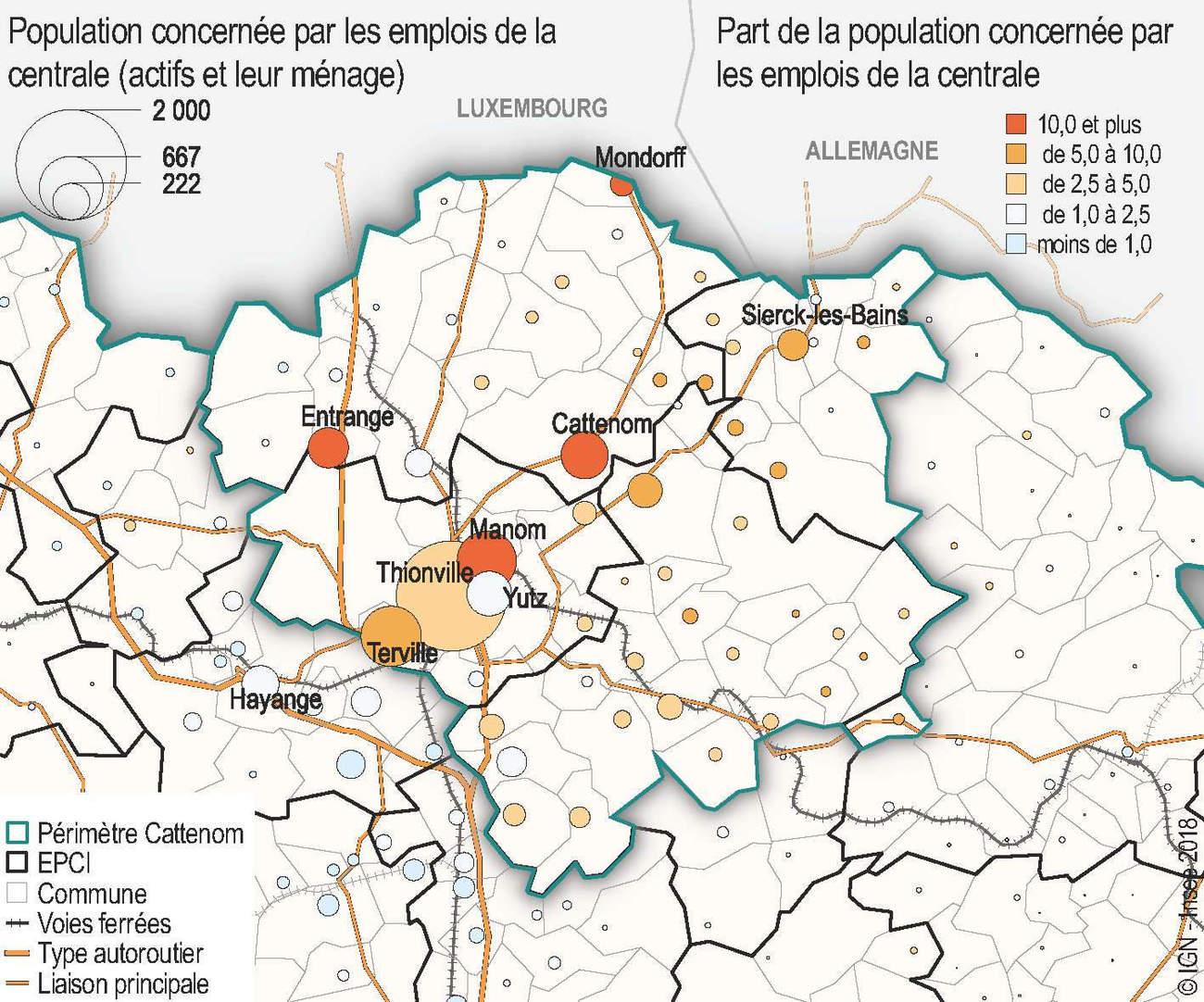 plus de 10 % de la population est concernée par les emplois liés à la centrale dans trois communes de la CC de Cattenom et environs et une commune de la CA Portes de France-Thionville. •Sources : Insee, appariements CLAP-DADS-FEE-RP 2015 ; EDF, salariés et commandes 2015-2016.