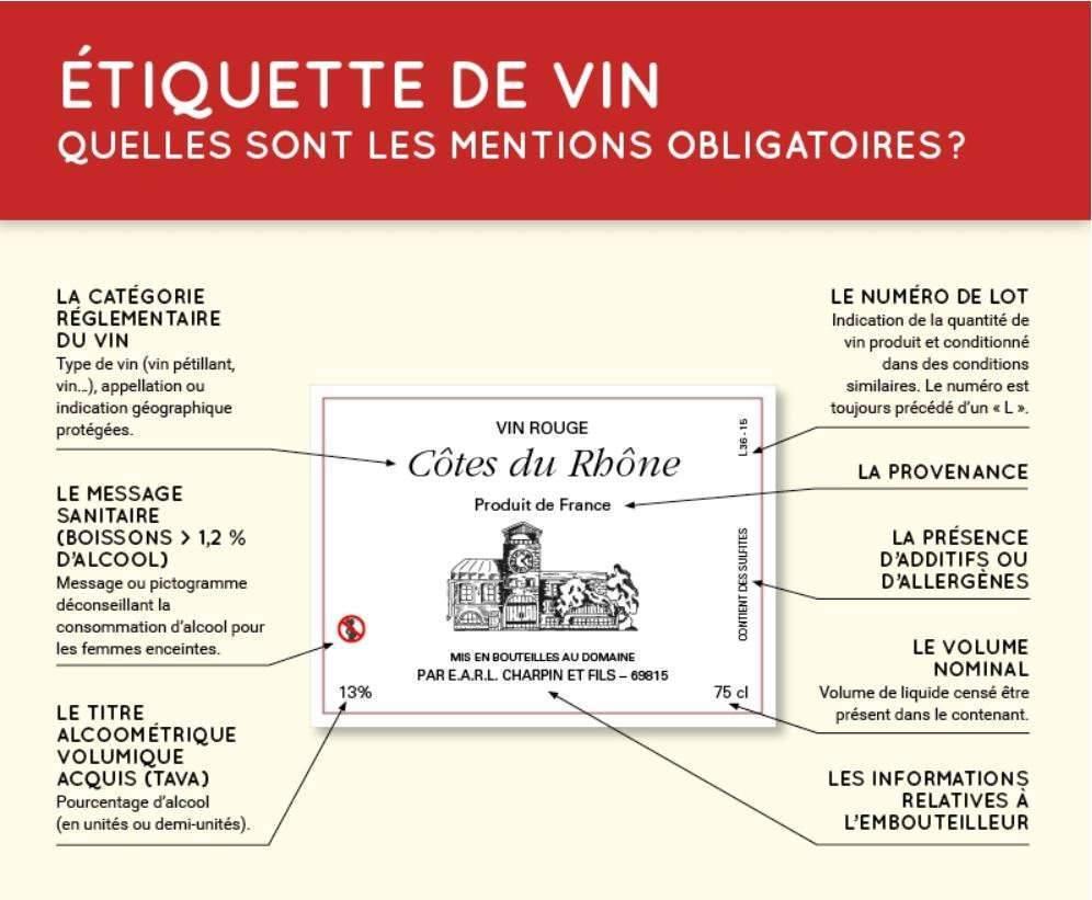 Etiquette de vin : mentions obligatoires (Bercy Infos)