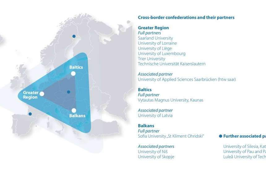 Carte Eurcrossborderalliance