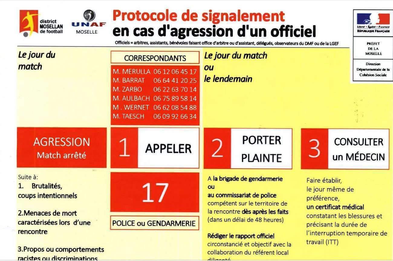 En cas d'agression, protocole de signalement des autorités (District mosellan de foot)
