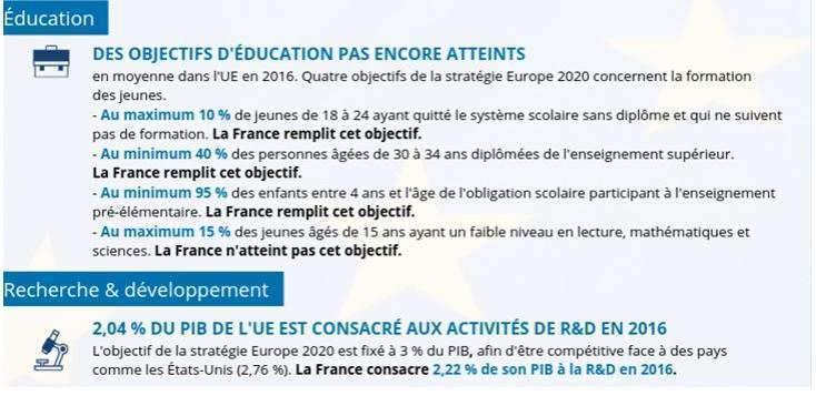 chiffres-clés de l'UE -4 (Insee)