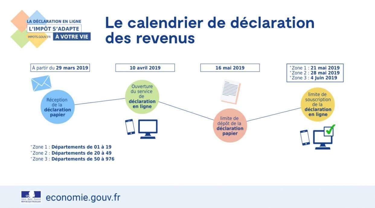 Calendrier des déclarations de revenus pour 2018 (Bercy Infos)