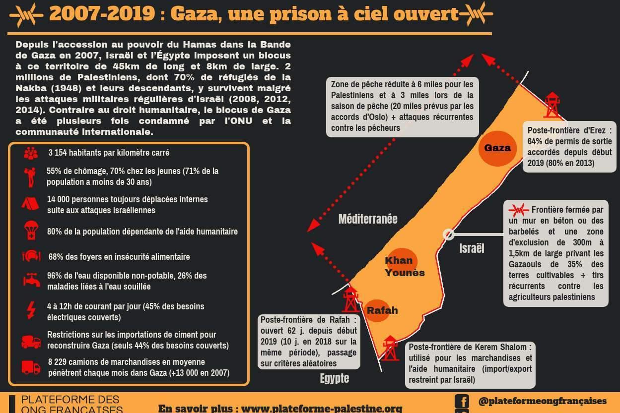 48 heures meurtrières à Gaza