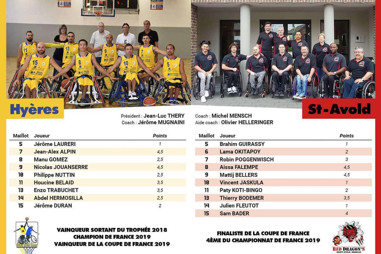 Trophée des Champions de basket en fauteuil