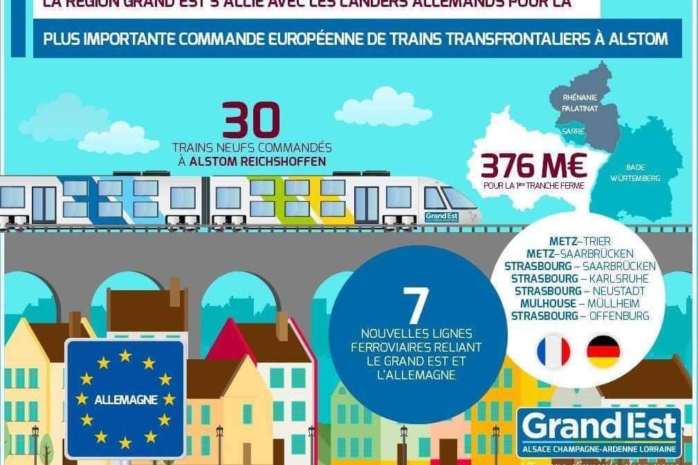Commande européenne de 30 trains à Alstom
