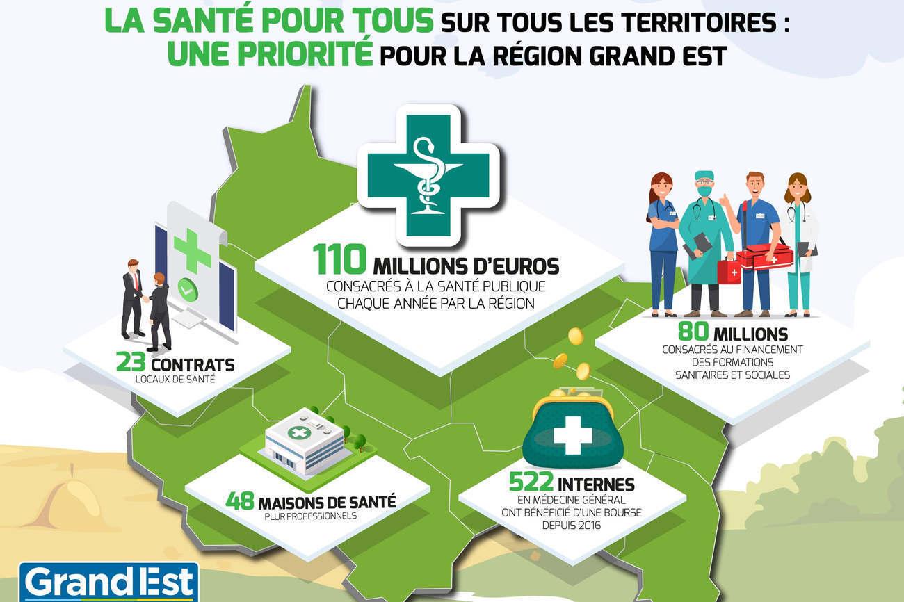 Lutte contre la désertification médicale : l'exemple du Pays de Bitche (57)