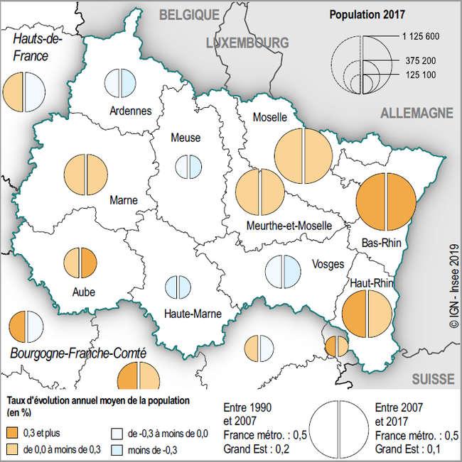 Population Grand Est (insee)