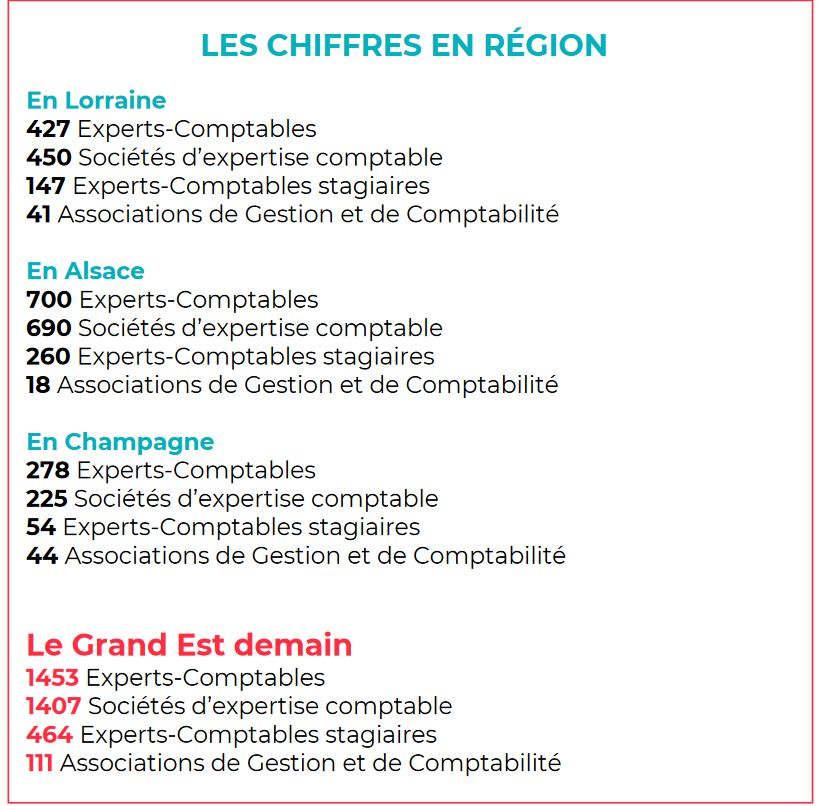 les-chiffres-en-region