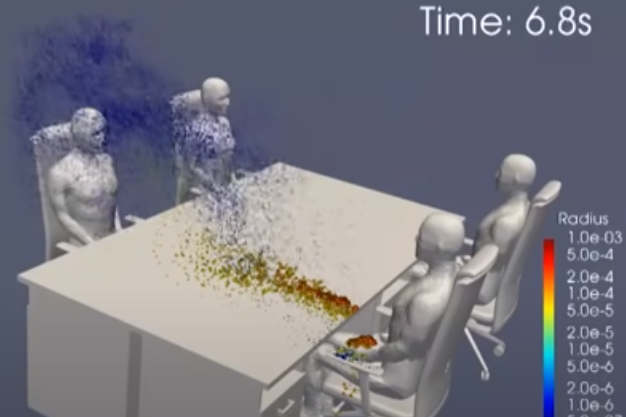 Simulation du supercalculateur Fugaku sur la transmission aérosol au cours d'un repas entre 4 convives en vis-à-vis – Crédit : nbcwashington.com