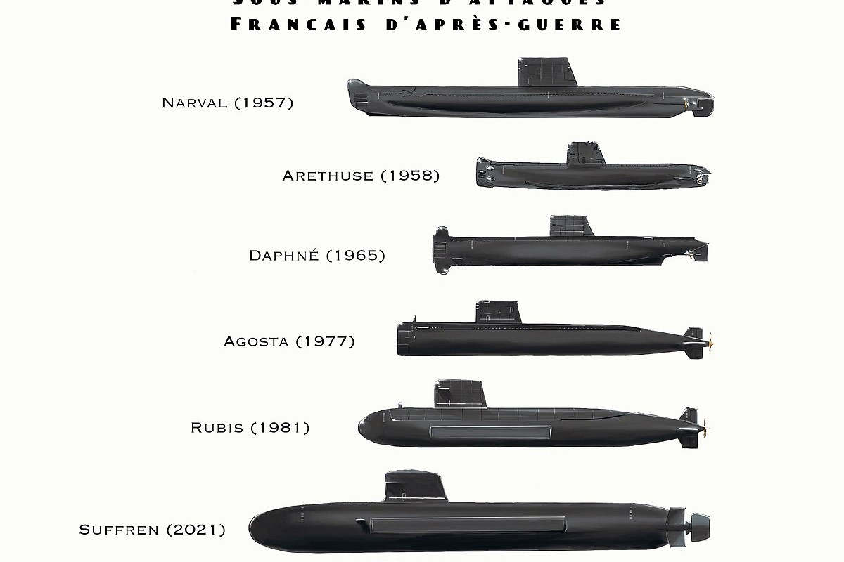 Sous-marins d'attaque français (800tonnesNavalArt, CC BY-SA 4.0 <https://creativecommons.org/licenses/by-sa/4.0>, via Wikimedia Commons)