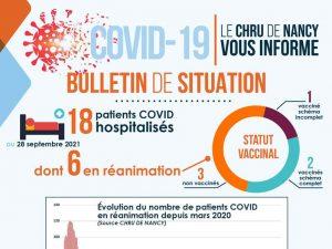 Bulletin de sitiuation au CHRU de Nancy
